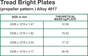 tread-brite-table-300x193 Aluminium Tread Plate