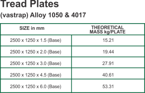tread-plate-table-300x193 Aluminium Tread Plate