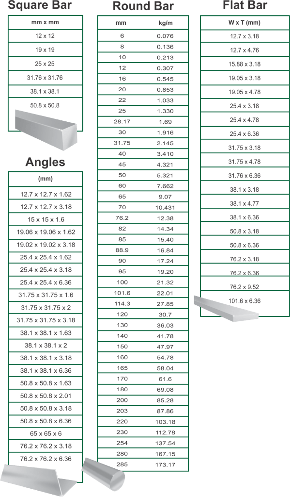 alu-sections-599x1024 Std Extruded Sections Aluminium