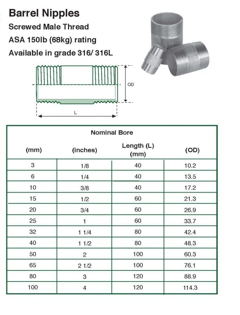 barrel-nipples-780x1024 Stainless Steel 150 LBS BSP Nipples
