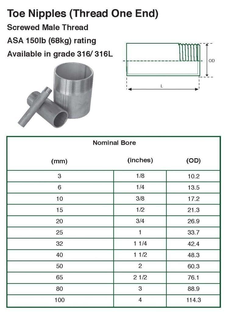toe-nipples-824x1024 Stainless Steel 150 LBS BSP Nipples