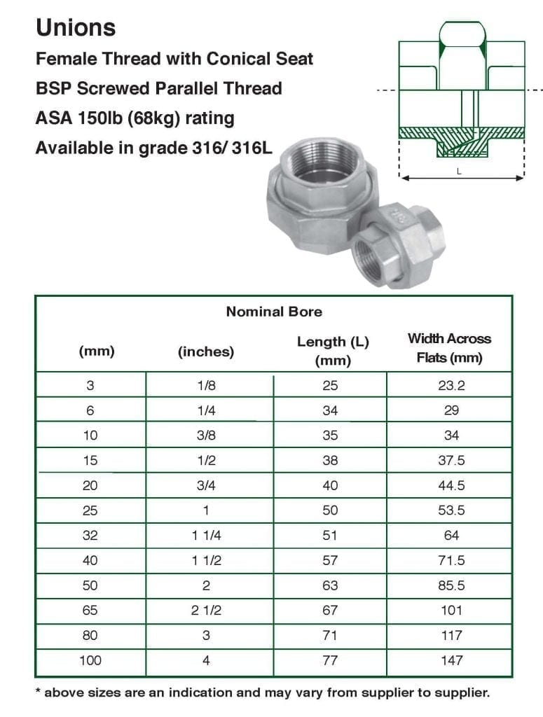 unions-tbl-1-775x1024 Stainless Steel 150 LBS BSP Union
