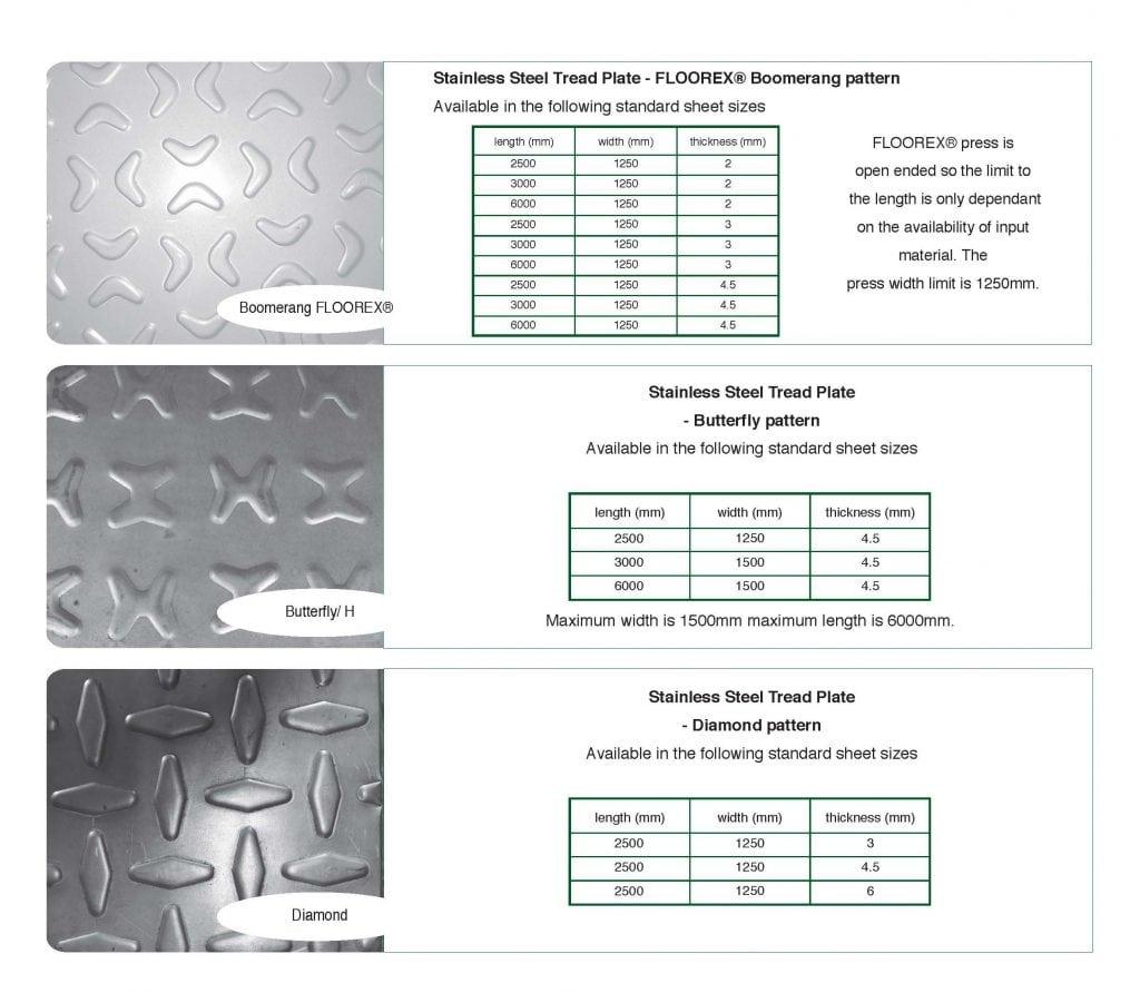 tread-plate-1024x892 Stainless Steel Tread Plate